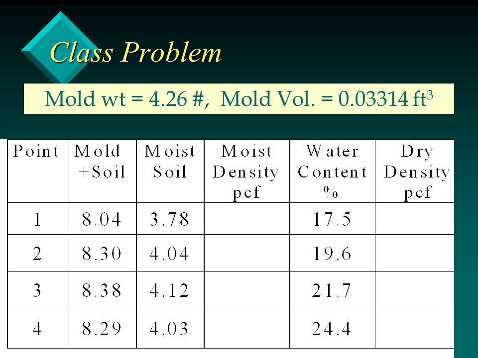 Class Problem Mold wt = 4.26 #, Mold Vol. = 0.03314 ft 3