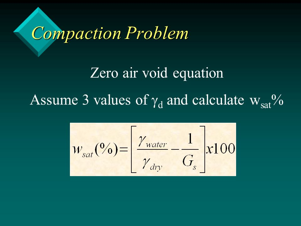 Compaction Problem Zero air void equation Assume 3 values of  d and calculate w sat %