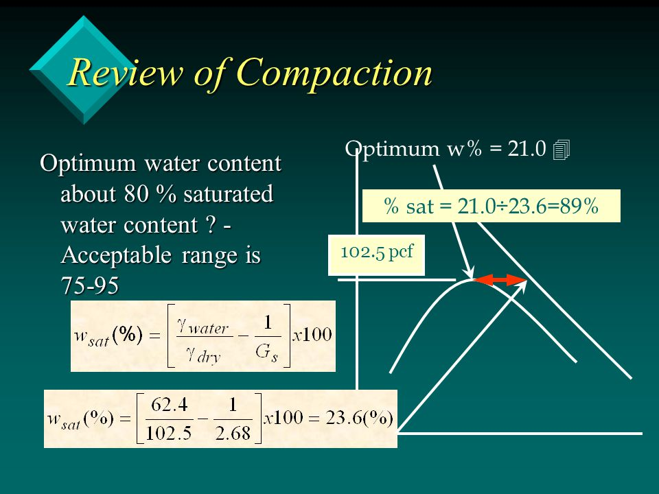Optimum water content about 80 % saturated water content ? - Acceptable range is 75-95 Review of Compaction Optimum w% = 21.0  % sat = 21.0÷23.6=89%