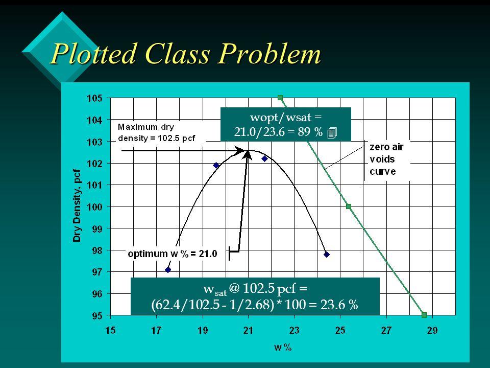Plotted Class Problem w sat @ 102.5 pcf = (62.4/102.5 - 1/2.68) * 100 = 23.6 % wopt/wsat = 21.0/23.6 = 89 % 