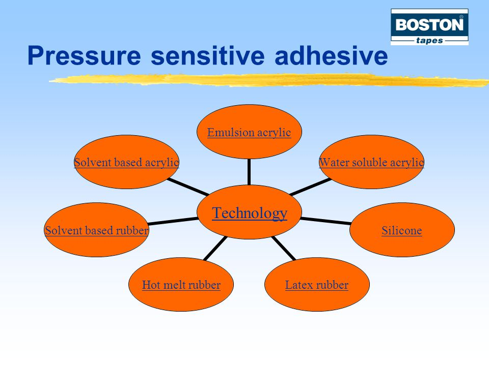 Pressure sensitive adhesive Technology Emulsion acrylic Water soluble acrylic Silicone Latex rubber Hot melt rubber Solvent based rubber Solvent based acrylic