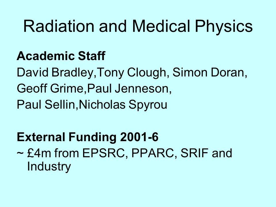 Radiation and Medical Physics Academic Staff David Bradley,Tony Clough, Simon Doran, Geoff Grime,Paul Jenneson, Paul Sellin,Nicholas Spyrou External Funding 2001-6 ~ £4m from EPSRC, PPARC, SRIF and Industry