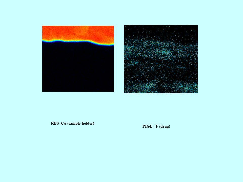 RBS- Cu (sample holder) PIGE - F (drug)