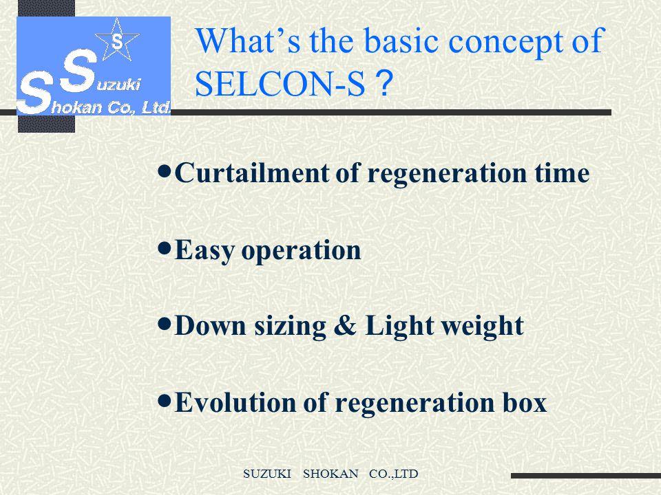 SUZUKI SHOKAN CO.,LTD Comparison for regeneration time for A200(8inch)