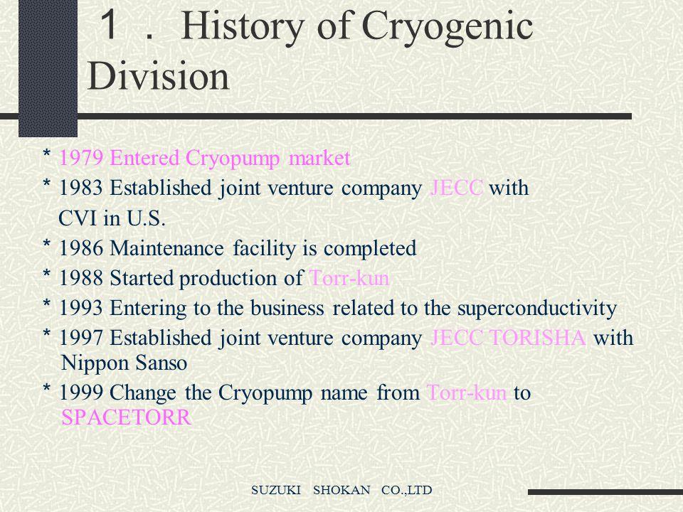 SUZUKI SHOKAN CO.,LTD 1. History of Cryogenic Division * 1979 Entered Cryopump market * 1983 Established joint venture company JECC with CVI in U.S.