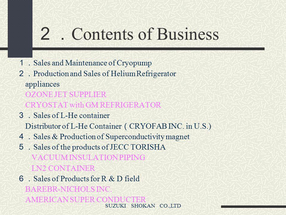 SUZUKI SHOKAN CO.,LTD SELCON-S Installation record(Multiple drive C305 ) Regeneration time 1/3