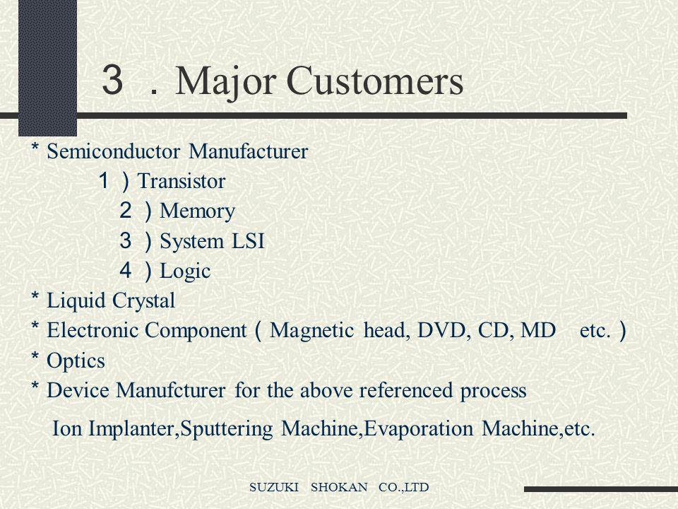 SUZUKI SHOKAN CO.,LTD 3. Major Customers * Semiconductor Manufacturer 1) Transistor 2) Memory 3) System LSI 4) Logic * Liquid Crystal * Electronic Component ( Magnetic head, DVD, CD, MD etc.