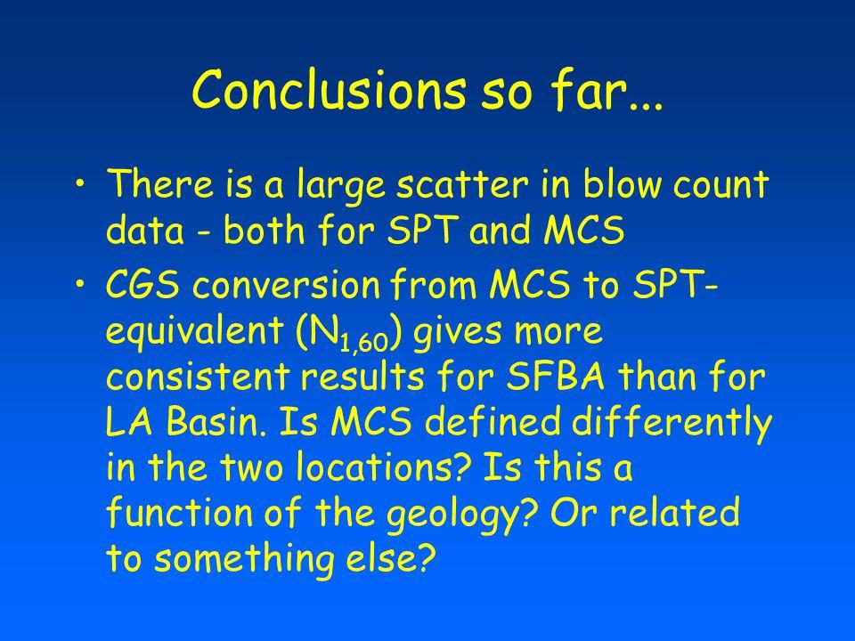 Conclusions so far...