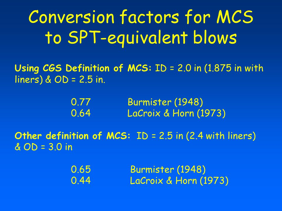 Conversion factors for MCS to SPT-equivalent blows Using CGS Definition of MCS: ID = 2.0 in (1.875 in with liners) & OD = 2.5 in. 0.77 Burmister (1948