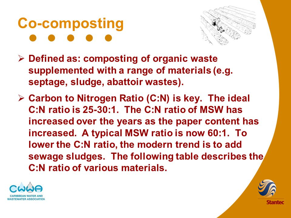 Co-composting  Defined as: composting of organic waste supplemented with a range of materials (e.g.