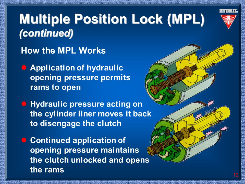 12 How the MPL Works lApplication of hydraulic opening pressure permits rams to open lHydraulic pressure acting on the cylinder liner moves it back to