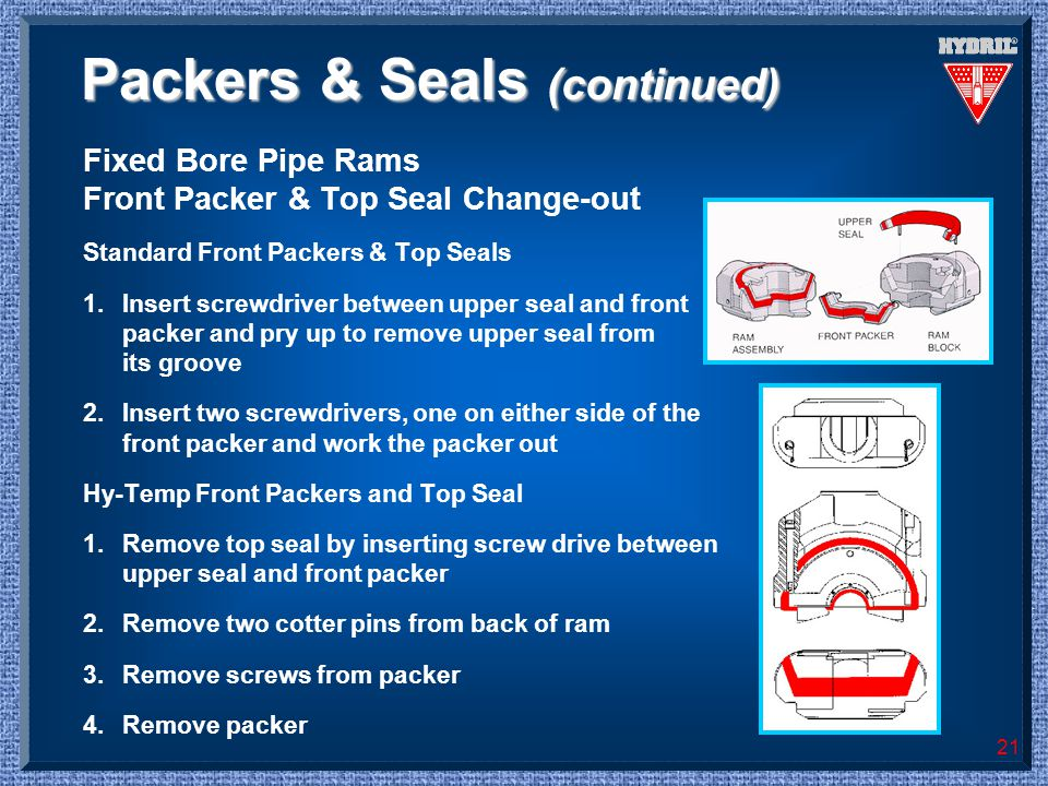 21 Fixed Bore Pipe Rams Front Packer & Top Seal Change-out Standard Front Packers & Top Seals 1.Insert screwdriver between upper seal and front packer