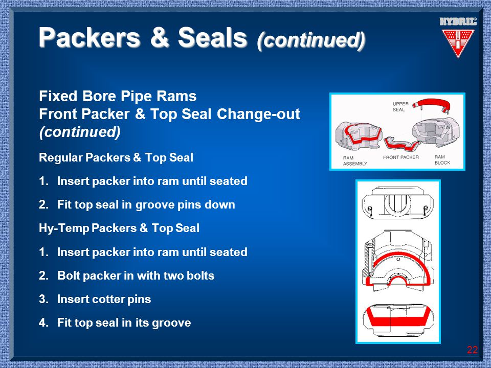 22 Packers & Seals (continued) Fixed Bore Pipe Rams Front Packer & Top Seal Change-out (continued) Regular Packers & Top Seal 1.Insert packer into ram