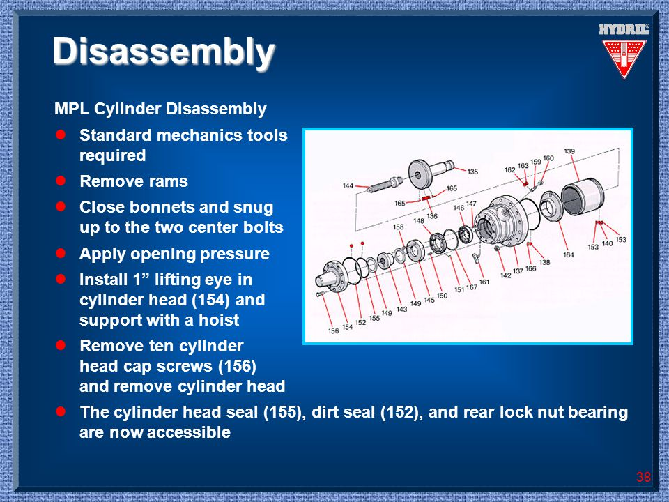 38 Disassembly MPL Cylinder Disassembly lStandard mechanics tools required lRemove rams lClose bonnets and snug up to the two center bolts lApply open