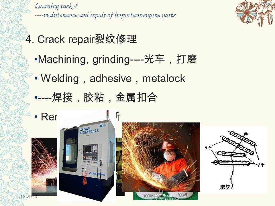 Learning task 4 ----maintenance and repair of important engine parts 4/18/2015 4.