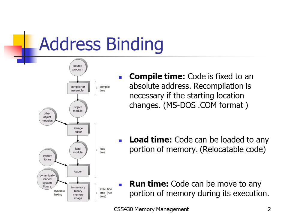 CSS430 Memory Management33 Exercises Cont'd (No turn-in) Physical Memory Map Frame#AddressContentsFrame#AddressContents 00 (00000)12 (0000 1100)416 (10000)12 (0000 1100) 1 (00001)4 (0000 0100)17 (10001)4 (0000 0100) 2 (00010)0 (0000 0000)18 (10010)0 (0000 0000) 3 (00011)12 (0000 1100)19 (10011)12 (0000 1100) 14 (00100)12 (0000 1100)520 (10100)14 (0000 1110) 5 (00101)20 (0001 0100)21 (10101)13 (0000 1101) 6 (00110)8 (0000 1000)22 (10110)12 (0000 1100) 7 (00111)24 (0001 1000)23 (10111)11 (0000 1011) 28 (01000)11 (0000 1011)624 (11000) LOAD 6 R0 (0010 0110) 9 (01001)12 (0000 1100)25 (11001) ADD 8 R0 (0100 1000) 10 (01010)13 (0000 1101)26 (11010) STORE 3 R0 (1000 0011) 11 (01011)14 (0000 1110)27 (11011) HALT (1110 0000) 312 (01100)12 (0000 1100)728 (11100) LOAD 0 R0 (0010 0000) 13 (01101)20 (0001 0100)29 (11101) SUB 7 R0 (0110 0111) 14 (01110)8 (0000 1000)30 (11110) STORE 9 R0 (1000 1001) 15 (01111)24 (0001 1000)31 (11111) HALT (1110 0000)