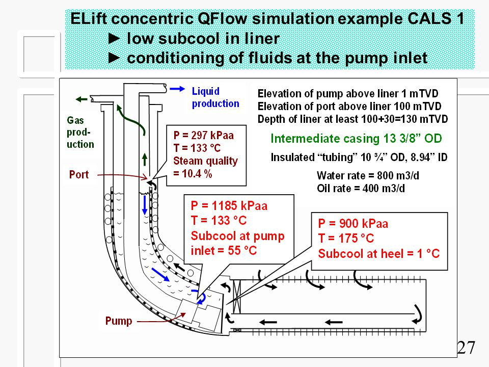 27 ELift concentric QFlow simulation example CALS 1 ► low subcool in liner ► conditioning of fluids at the pump inlet