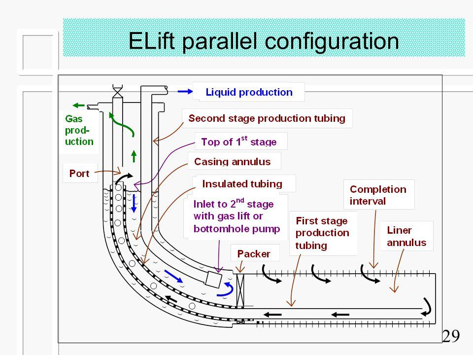 29 ELift parallel configuration
