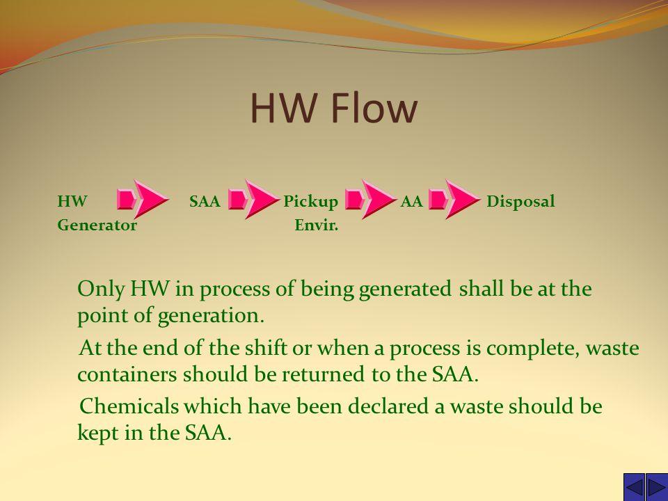 HW Flow HW SAA Pickup AA Disposal Generator Envir.