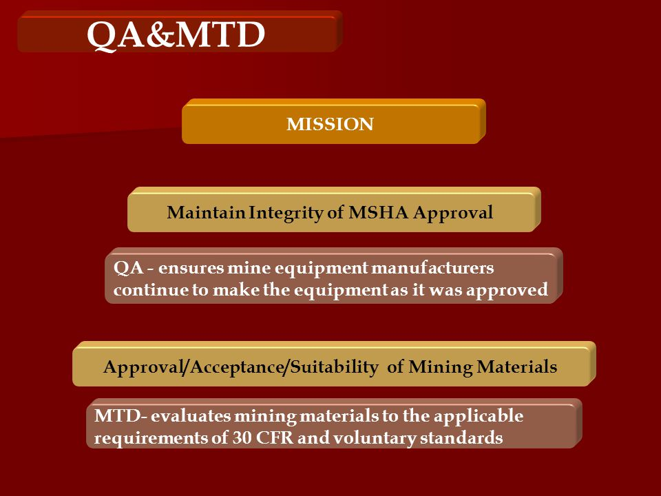 QA&MTD MISSION Maintain Integrity of MSHA Approval QA - ensures mine equipment manufacturers continue to make the equipment as it was approved Approval/Acceptance/Suitability of Mining Materials MTD- evaluates mining materials to the applicable requirements of 30 CFR and voluntary standards