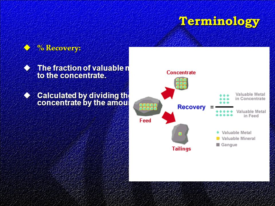 Terminology  % Recovery:  The fraction of valuable metal present in the ore that refers to the concentrate.