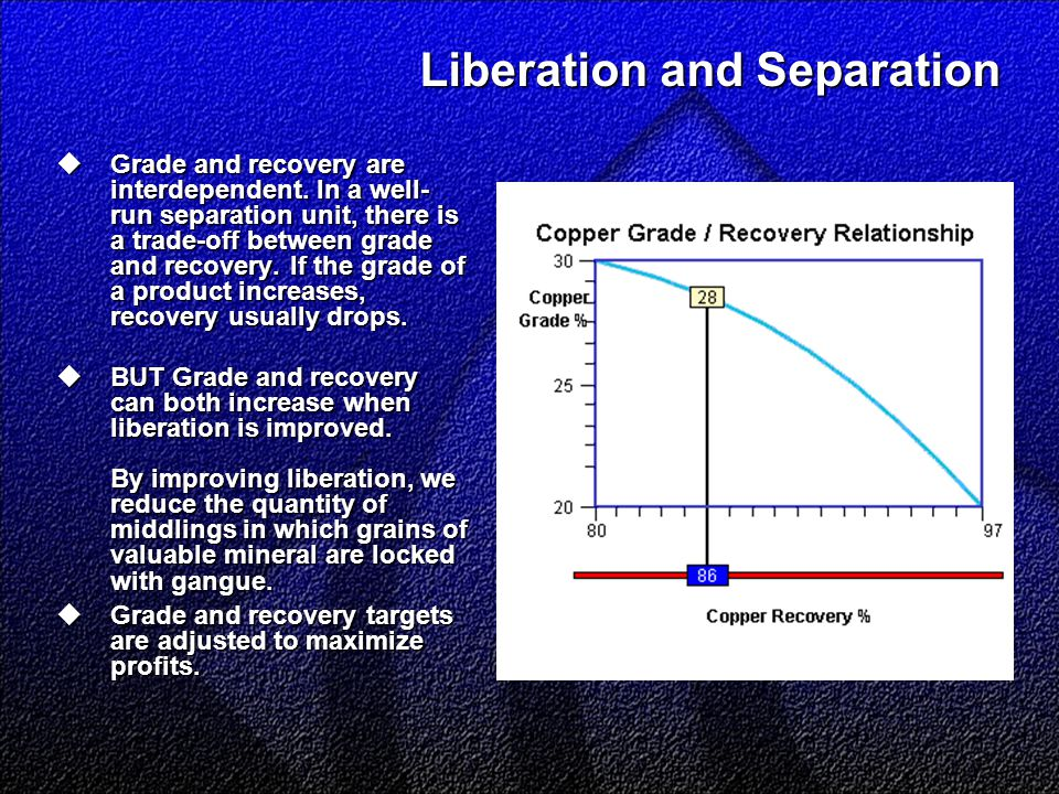 Liberation and Separation  Grade and recovery are interdependent.