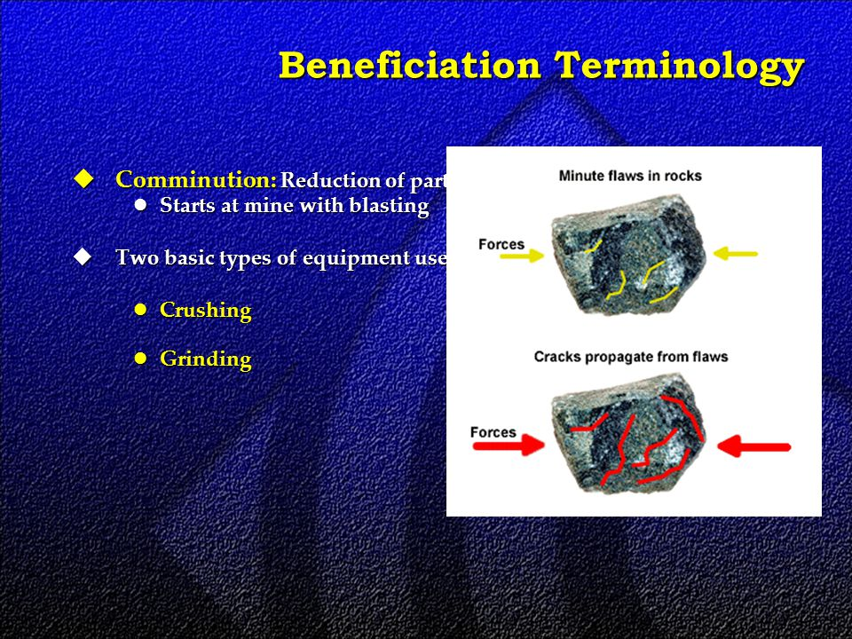 Beneficiation Terminology  Comminution: Reduction of particle size Starts at mine with blasting Starts at mine with blasting  Two basic types of equipment used: Crushing Crushing Grinding Grinding