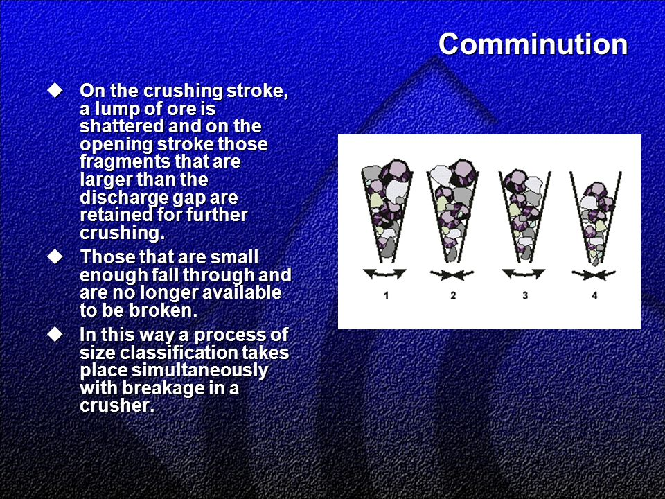 Comminution  On the crushing stroke, a lump of ore is shattered and on the opening stroke those fragments that are larger than the discharge gap are retained for further crushing.