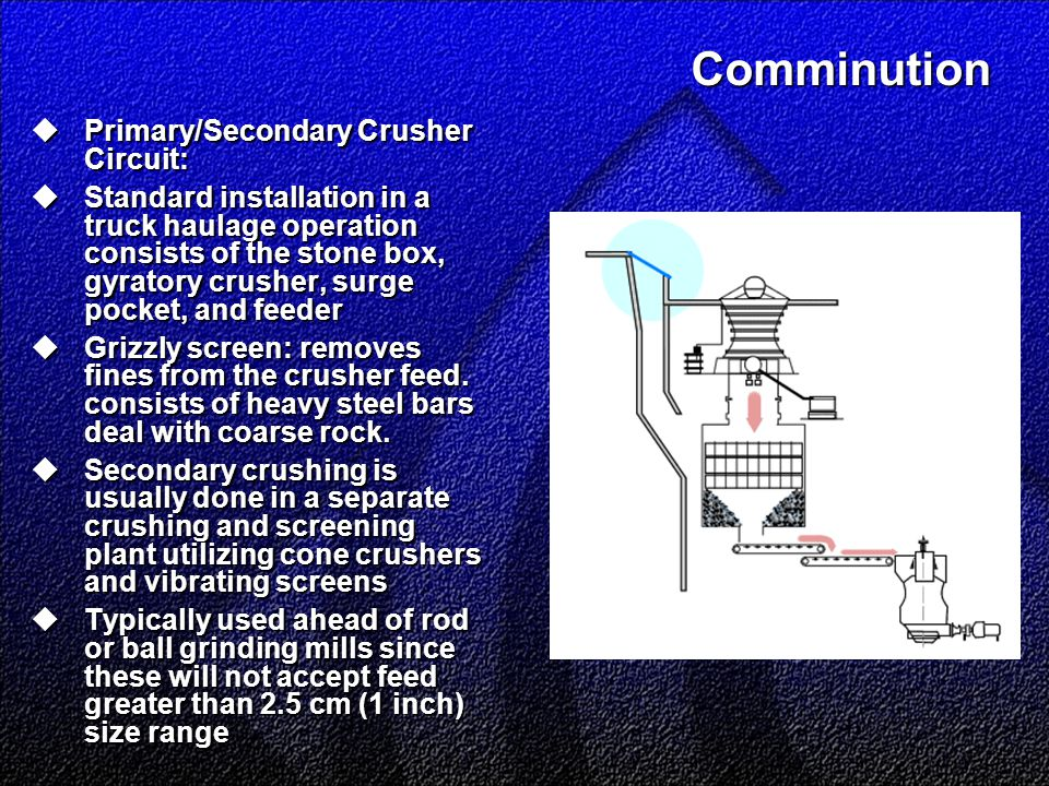 Comminution  Primary/Secondary Crusher Circuit:  Standard installation in a truck haulage operation consists of the stone box, gyratory crusher, surge pocket, and feeder  Grizzly screen: removes fines from the crusher feed.