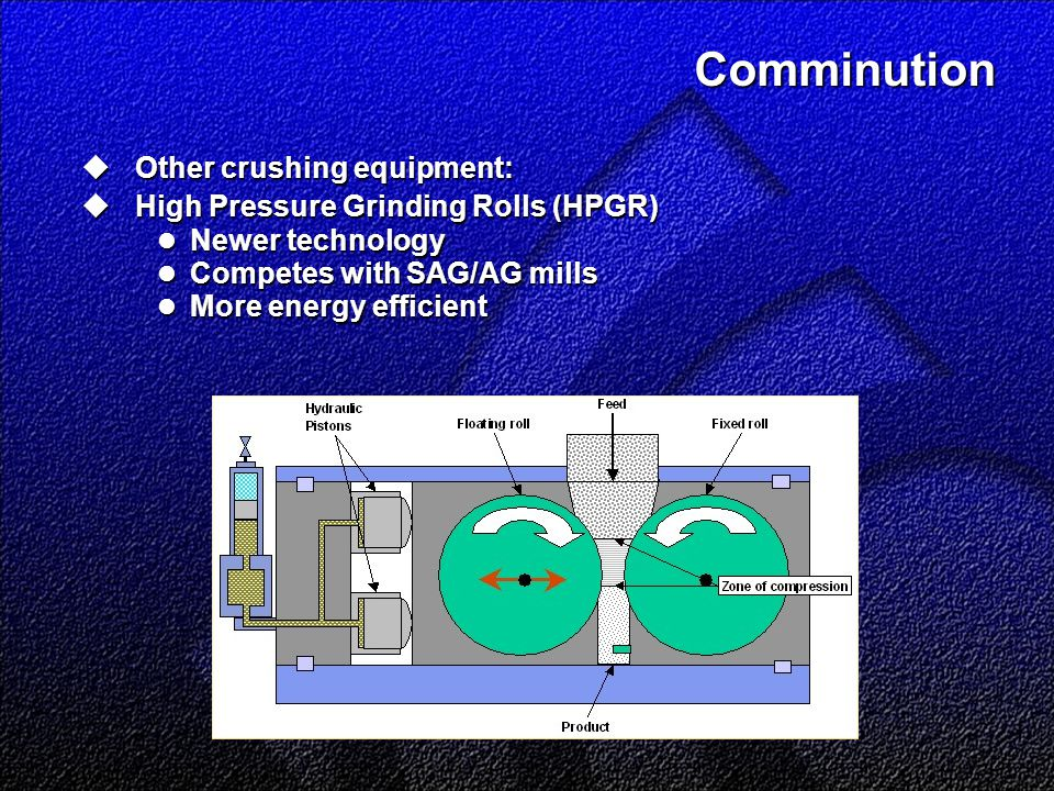 Comminution  Other crushing equipment:  High Pressure Grinding Rolls (HPGR) Newer technology Newer technology Competes with SAG/AG mills Competes wi