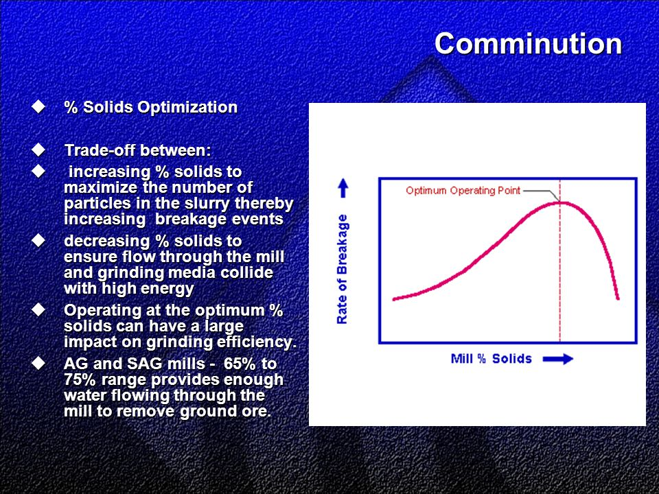 Comminution  % Solids Optimization  Trade-off between:  increasing % solids to maximize the number of particles in the slurry thereby increasing breakage events  decreasing % solids to ensure flow through the mill and grinding media collide with high energy  Operating at the optimum % solids can have a large impact on grinding efficiency.
