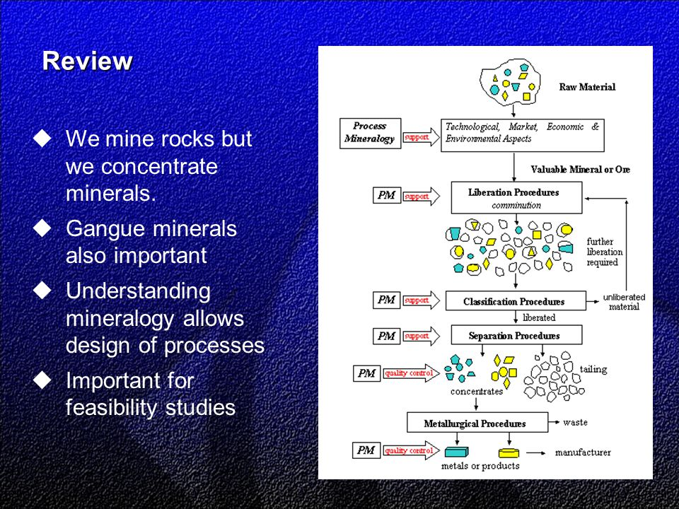 Review  We mine rocks but we concentrate minerals.