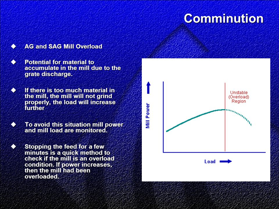 Comminution  AG and SAG Mill Overload  Potential for material to accumulate in the mill due to the grate discharge.  If there is too much material