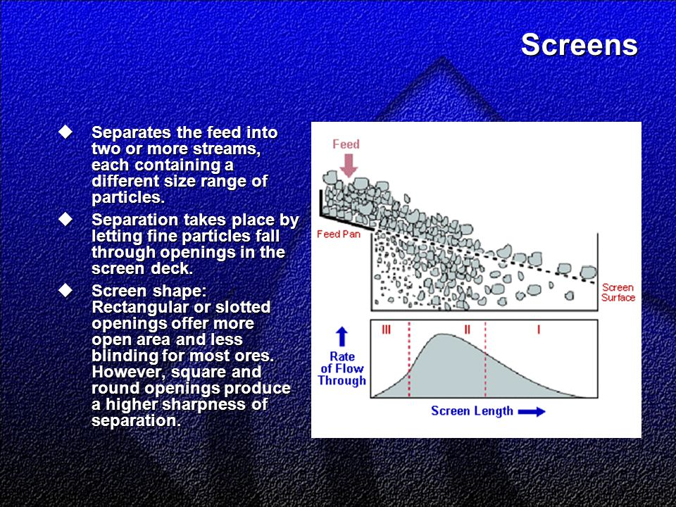 Screens  Separates the feed into two or more streams, each containing a different size range of particles.