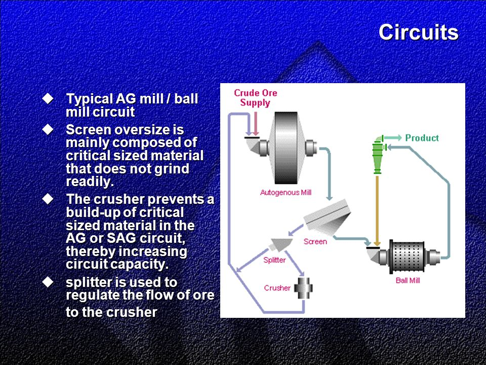 Circuits  Typical AG mill / ball mill circuit  Screen oversize is mainly composed of critical sized material that does not grind readily.
