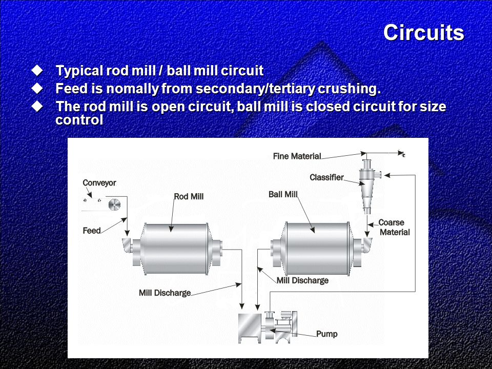 Circuits  Typical rod mill / ball mill circuit  Feed is nomally from secondary/tertiary crushing.  The rod mill is open circuit, ball mill is close