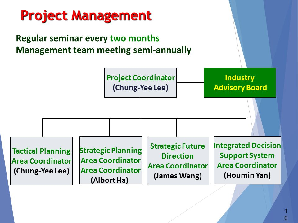 Project Management 10 Project Coordinator (Chung-Yee Lee) Industry Advisory Board Tactical Planning Area Coordinator (Chung-Yee Lee) Strategic Planning Area Coordinator (Albert Ha) Strategic Future Direction Area Coordinator (James Wang) Integrated Decision Support System Area Coordinator (Houmin Yan) Regular seminar every two months Management team meeting semi-annually