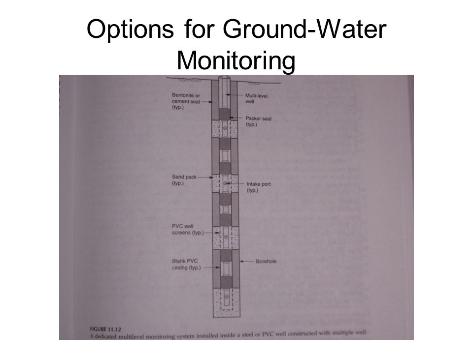 Options for Ground-Water Monitoring