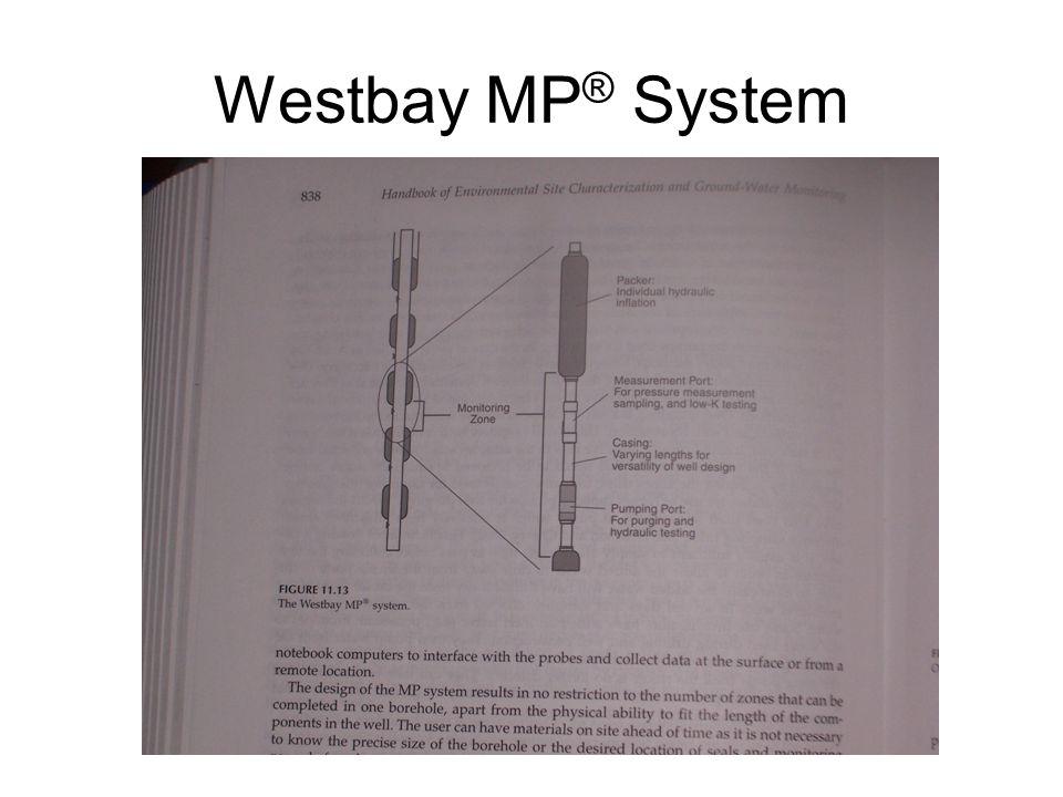 Westbay MP ® System