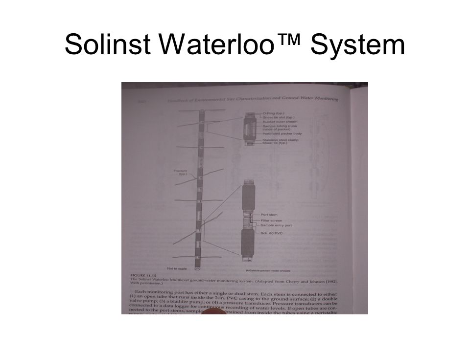Solinst Waterloo™ System