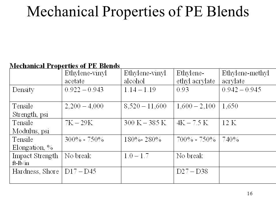 16 Mechanical Properties of PE Blends