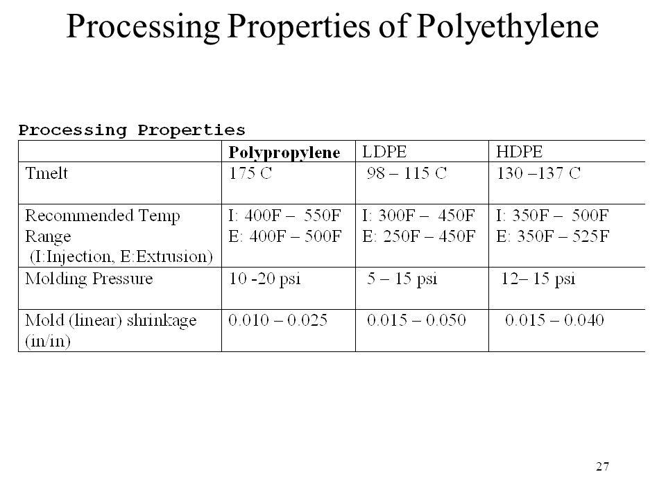 27 Processing Properties of Polyethylene