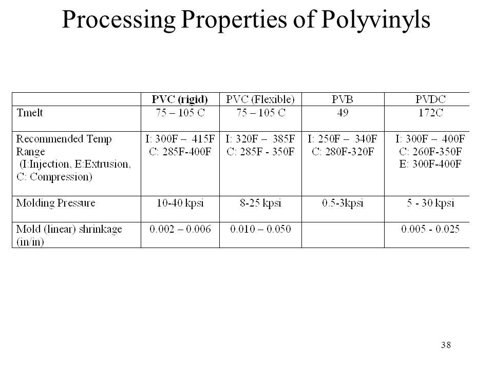 38 Processing Properties of Polyvinyls