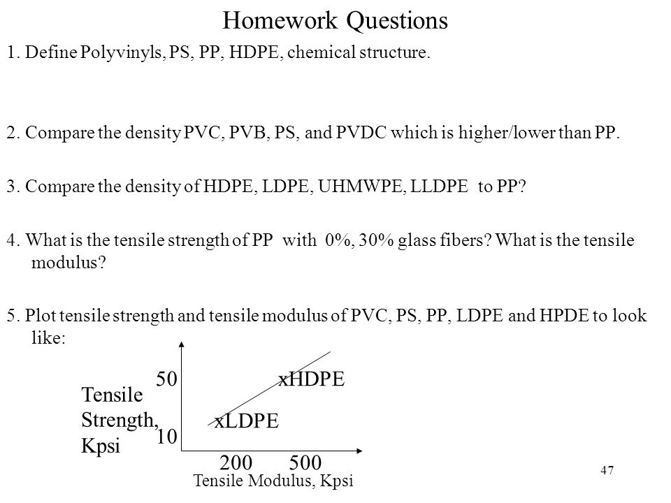 47 Homework Questions 1. Define Polyvinyls, PS, PP, HDPE, chemical structure. 2. Compare the density PVC, PVB, PS, and PVDC which is higher/lower than