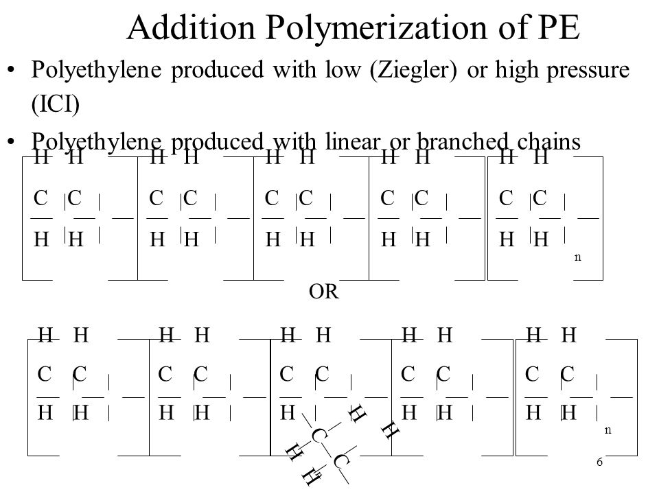 6 Addition Polymerization of PE Polyethylene produced with low (Ziegler) or high pressure (ICI) Polyethylene produced with linear or branched chains C