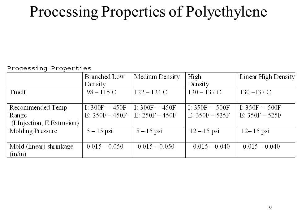 9 Processing Properties of Polyethylene