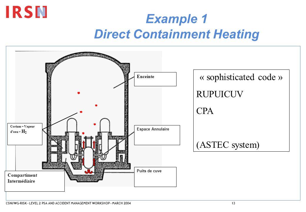CSNI/WG-RISK – LEVEL 2 PSA AND ACCIDENT MANAGEMENT WORKSHOP – MARCH 200413 Example 1 Direct Containment Heating Compartiment Intermédiaire Puits de cuve Espace Annulaire Enceinte Corium + Vapeur d'eau + H 2 « sophisticated code » RUPUICUV CPA (ASTEC system)