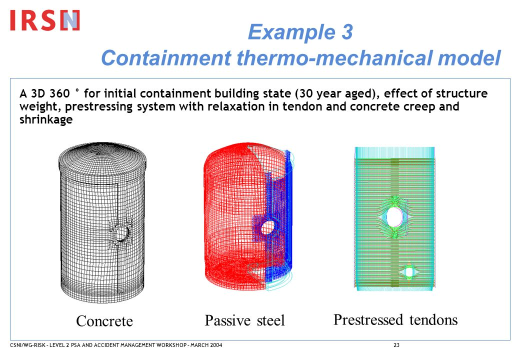 CSNI/WG-RISK – LEVEL 2 PSA AND ACCIDENT MANAGEMENT WORKSHOP – MARCH 200423 Example 3 Containment thermo-mechanical model A 3D 360 ° for initial containment building state (30 year aged), effect of structure weight, prestressing system with relaxation in tendon and concrete creep and shrinkage Concrete Passive steel Prestressed tendons