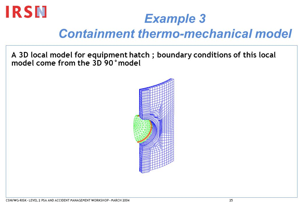 CSNI/WG-RISK – LEVEL 2 PSA AND ACCIDENT MANAGEMENT WORKSHOP – MARCH 200425 Example 3 Containment thermo-mechanical model A 3D local model for equipmen