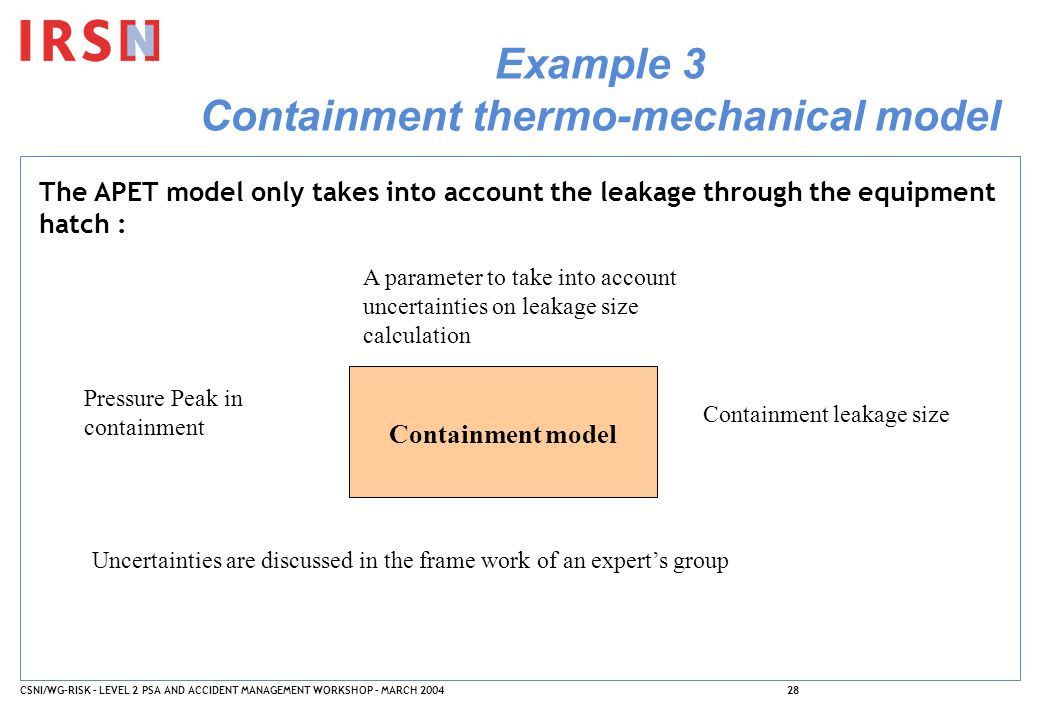 CSNI/WG-RISK – LEVEL 2 PSA AND ACCIDENT MANAGEMENT WORKSHOP – MARCH 200428 Example 3 Containment thermo-mechanical model The APET model only takes into account the leakage through the equipment hatch : Containment model Pressure Peak in containment Containment leakage size A parameter to take into account uncertainties on leakage size calculation Uncertainties are discussed in the frame work of an expert's group